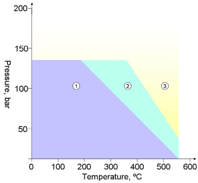 Nhiệt độ áp lực làm việc gioăng amiang Klingerit Universal 3XA.