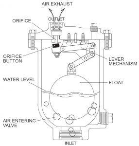 Van xả khí tự động dùng cho nước dầu nóng Yoshitake
